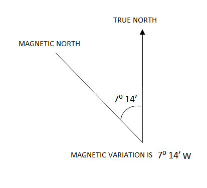magnetic1